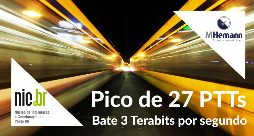 Brasil alcança Pico de Pontos de Troca de Tráfego em Medição do IX.br